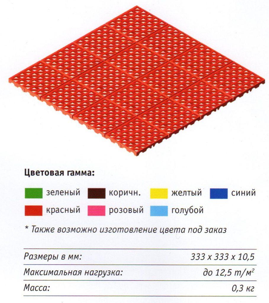 Газонная решётка универсальная. Модуль 333х333х10,5мм Альта-Профиль 44